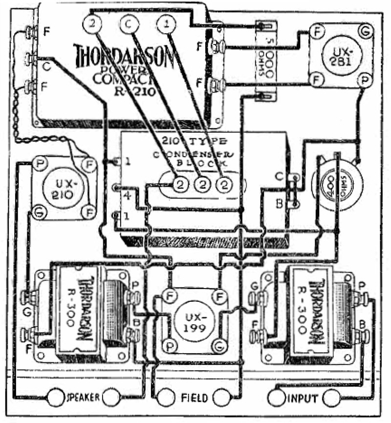 Radio Engineering Time Travel 1928